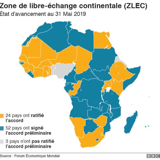 Comment la ZLEC peut-elle relancer la croissance de l'économie burundaise ?